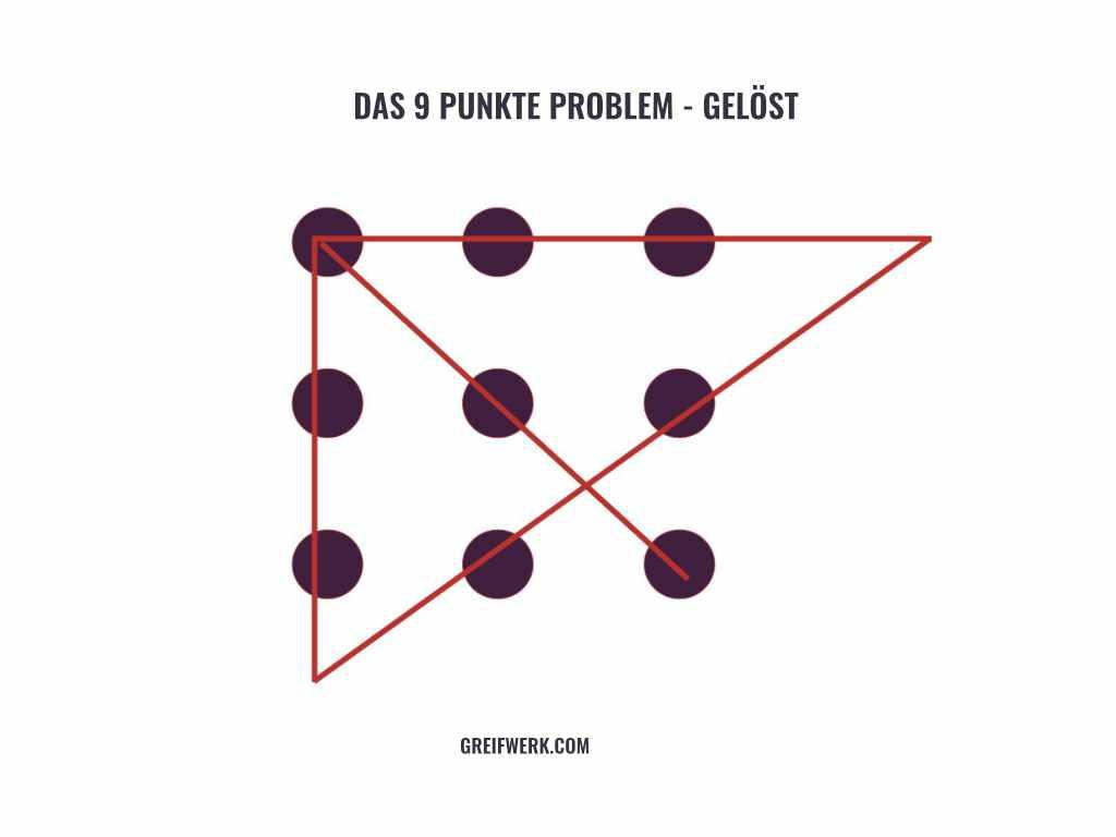 9 punkte Problem Lösung